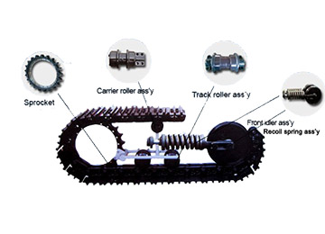 Excavator Undercarriage Parts Track Assy