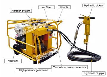 Hydraulic Power Station Hydraulic Power Pack