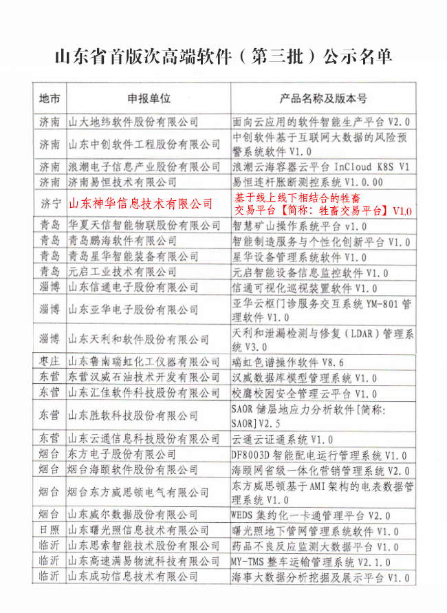 Warm Congratulations Shenhua Information Company Software Products Selected Shandong Province First Edition High-end Software