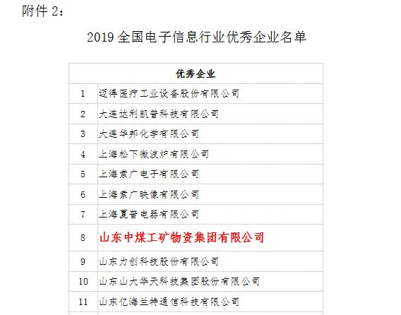 Congratulations To China Coal Group As An Outstanding Enterprise In The 2019 National Electronic Information Industry